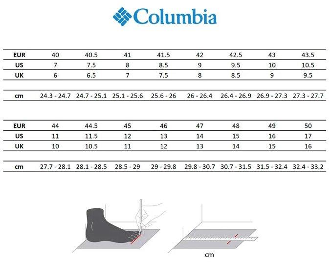 guia-tallas-columbia-calzado-hombre