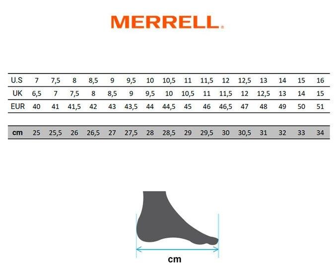 guia-tallas-merrell-calzado-hombre